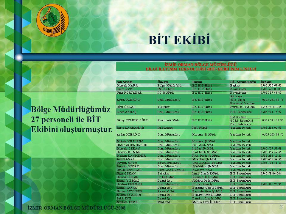 2 İZMİR ORMAN BÖLGE MÜDÜRLÜĞÜ-2008 Bölge Müdürlüğümüz 27 personeli ile BİT Ekibini oluşturmuştur.
