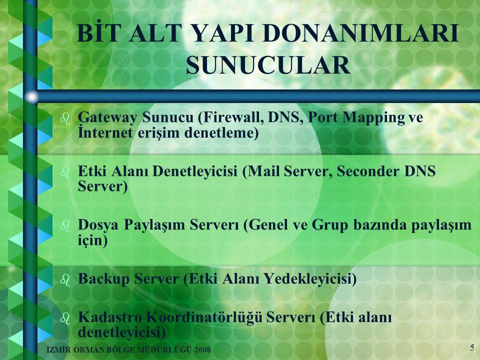 5 İZMİR ORMAN BÖLGE MÜDÜRLÜĞÜ-2008 BİT ALT YAPI DONANIMLARI SUNUCULAR b Gateway Sunucu (Firewall, DNS, Port Mapping ve İnternet erişim denetleme) b Etki Alanı Denetleyicisi (Mail Server, Seconder DNS Server) b Dosya Paylaşım Serverı (Genel ve Grup bazında paylaşım için) b Backup Server (Etki Alanı Yedekleyicisi) b Kadastro Koordinatörlüğü Serverı (Etki alanı denetleyicisi)