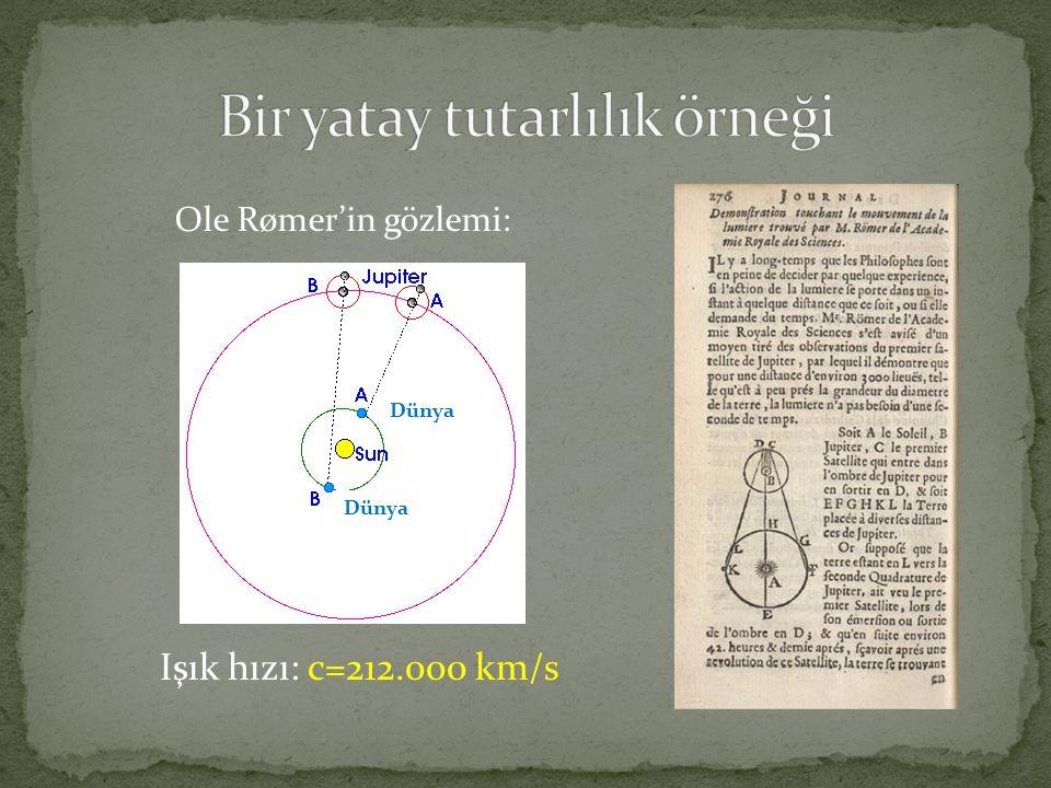 Ole Rømer'in gözlemi: Işık hızı: c=212.000 km/s Dünya