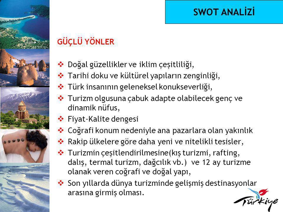 GÜÇLÜ YÖNLER  Doğal güzellikler ve iklim çeşitliliği,  Tarihi doku ve kültürel yapıların zenginliği,  Türk insanının geleneksel konukseverliği,  T