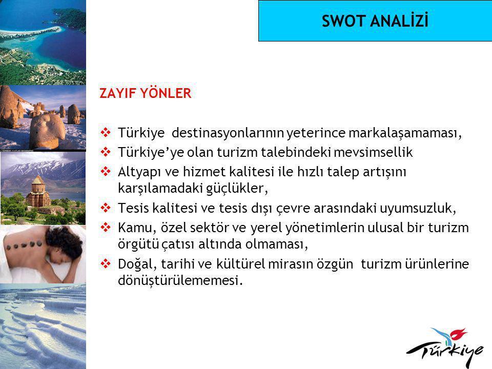ZAYIF YÖNLER  Türkiye destinasyonlarının yeterince markalaşamaması,  Türkiye'ye olan turizm talebindeki mevsimsellik  Altyapı ve hizmet kalitesi il