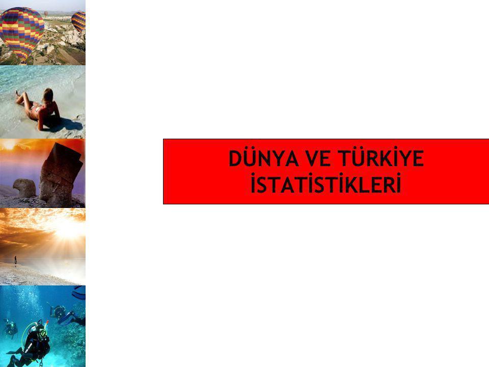 2010 REKLAM İHALESİ DEĞERLENDİRME YÖNTEMİ Birinci aşama İhale Komisyonu: 5 Kültür ve Tanıtma Müşaviri/Ataşesi Gözetmenler: Reklamcılar Derneği veya Bakanlık tarafından önerilen 2 öğretim üyesi/görevlisi) Türkiye Halkla İlişkiler Derneği tarafından önerilen 1 öğretim üyesi/görevlisi ) TÜROFED (Başkan ya da görevlendireceği 1kişi ile İstanbul temsilcisi 1 kişi) TÜRSAB (Başkan ya da görevlendireceği 1kişi) TUREB (Başkan ya da görevlendireceği 1kişi) TYD (Başkan ya da görevlendireceği 1kişi) - Tekliflerin başvuru prosedürüne uygunluğu, yaratıcı çalışmalar, kampanya stratejisi ve detaylarının değerlendirmeye tabi tutulması - Uygun görülen projelerin (short list) sunum yapmak üzere İhale Komisyonu'na davet edilmesi