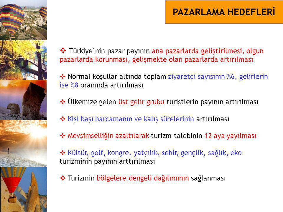 PAZARLAMA HEDEFLERİ  Türkiye'nin pazar payının ana pazarlarda geliştirilmesi, olgun pazarlarda korunması, gelişmekte olan pazarlarda artırılması  No