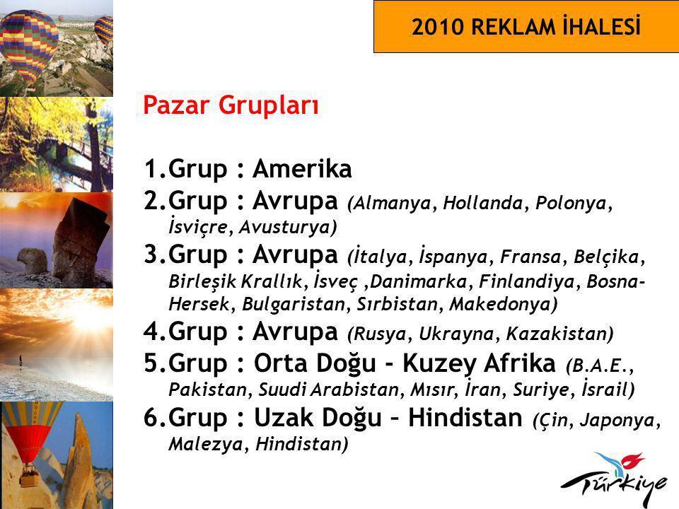 2010 REKLAM İHALESİ Pazar Grupları 1.Grup : Amerika 2.Grup : Avrupa (Almanya, Hollanda, Polonya, İsviçre, Avusturya) 3.Grup : Avrupa (İtalya, İspanya,