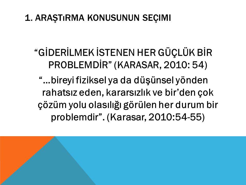 """1. ARAŞTıRMA KONUSUNUN SEÇIMI """"GİDERİLMEK İSTENEN HER GÜÇLÜK BİR PROBLEMDİR"""" (KARASAR, 2010: 54) """"…bireyi fiziksel ya da düşünsel yönden rahatsız eden"""