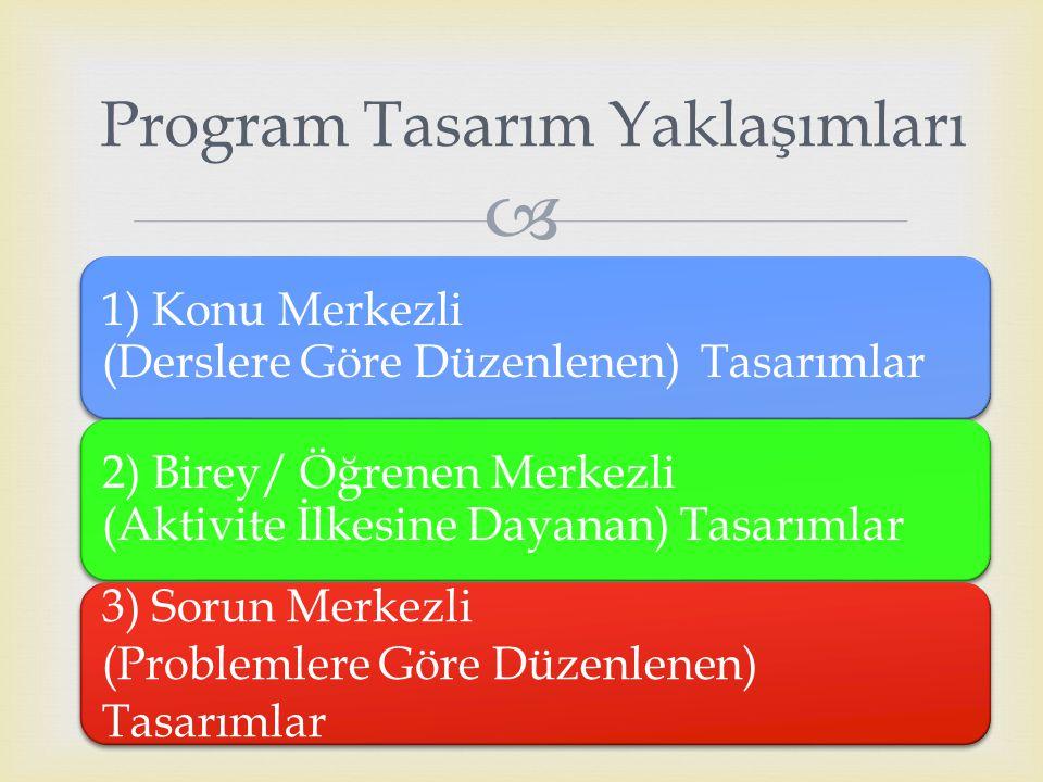  1) Konu Merkezli (Derslere Göre Düzenlenen) Tasarımlar 2) Birey/ Öğrenen Merkezli (Aktivite İlkesine Dayanan) Tasarımlar 3) Sorun Merkezli (Problemlere Göre Düzenlenen) Tasarımlar Program Tasarım Yaklaşımları