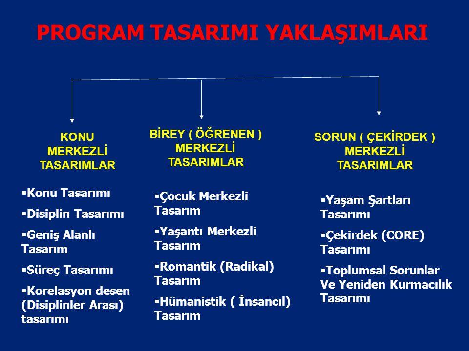 Konu Merkezli Program Tasarımın Genel Özellikleri 1.Programın merkezinde değişmeyen evrensel bilgi vardır.