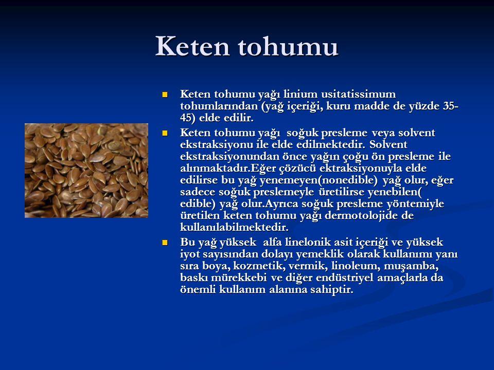 Keten tohumu Keten tohumu yağı linium usitatissimum tohumlarından (yağ içeriği, kuru madde de yüzde 35- 45) elde edilir. Keten tohumu yağı soğuk presl