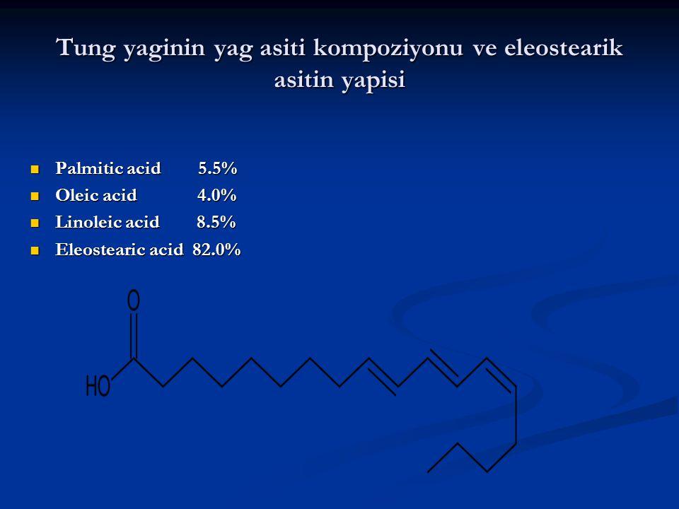 Tung yaginin yag asiti kompoziyonu ve eleostearik asitin yapisi Palmitic acid 5.5% Palmitic acid 5.5% Oleic acid 4.0% Oleic acid 4.0% Linoleic acid 8.