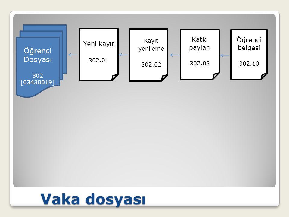 Vaka dosyası Kayıt yenileme 302.02 Öğrenci Dosyası 302 [03430019] Katkı payları 302.03 Öğrenci belgesi 302.10 Yeni kayıt 302.01