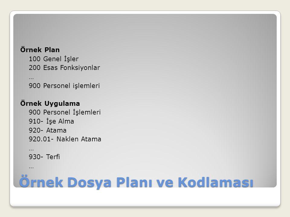 Örnek Dosya Planı ve Kodlaması Örnek Plan 100 Genel İşler 200 Esas Fonksiyonlar … 900 Personel işlemleri Örnek Uygulama 900 Personel İşlemleri 910- İş