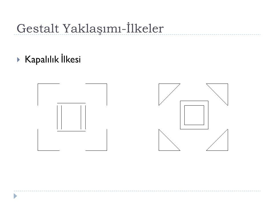 Gestalt Yaklaşımı-İlkeler  Kapalılık İ lkesi