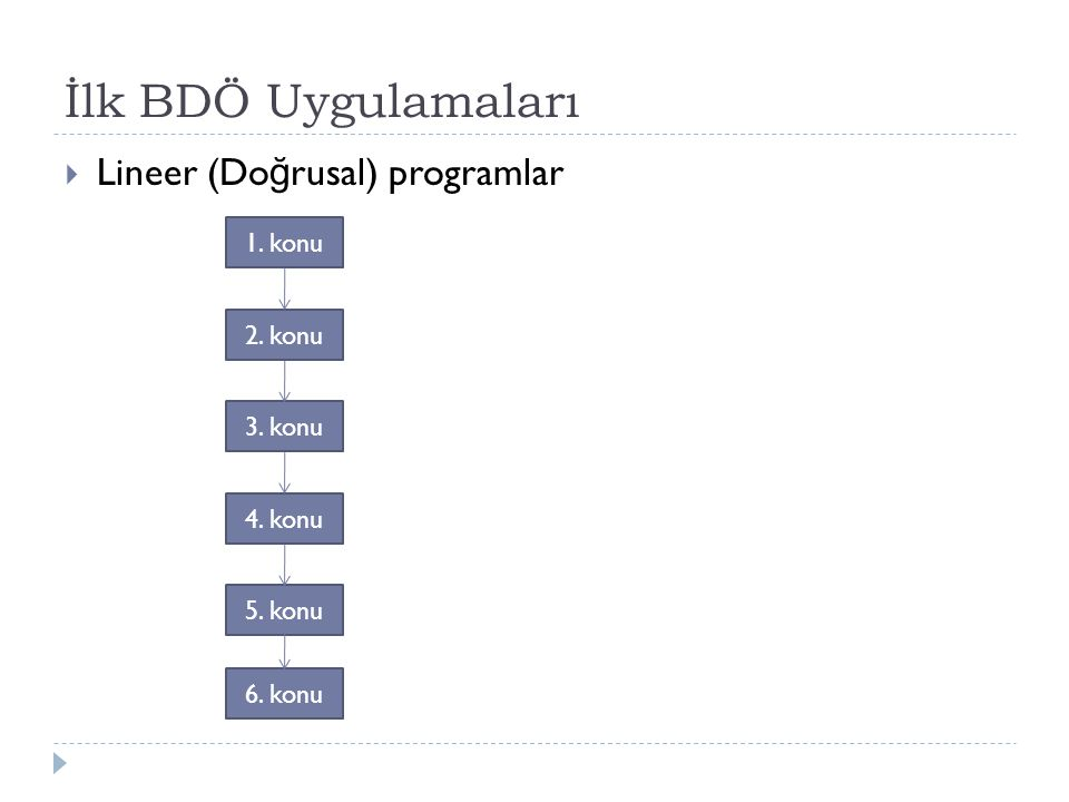 İlk BDÖ Uygulamaları  Lineer (Do ğ rusal) programlar 1. konu 2. konu 3. konu 4. konu 5. konu 6. konu