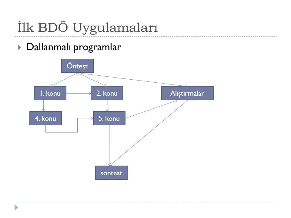 İlk BDÖ Uygulamaları  Dallanmalı programlar Öntest 2. konu1. konu 4. konu5. konu Alıştırmalar sontest