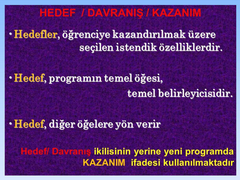 HEDEF / DAVRANIŞ / KAZANIM Hedefler, öğrenciye kazandırılmak üzere seçilen istendik özelliklerdir.Hedefler, öğrenciye kazandırılmak üzere seçilen iste