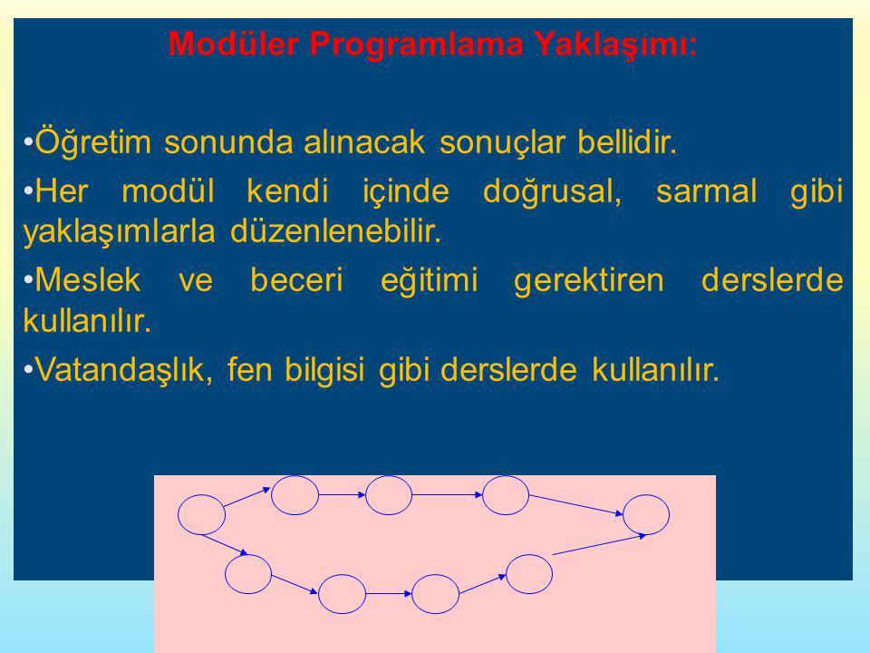 Modüler Programlama Yaklaşımı: Öğretim sonunda alınacak sonuçlar bellidir. Her modül kendi içinde doğrusal, sarmal gibi yaklaşımlarla düzenlenebilir.