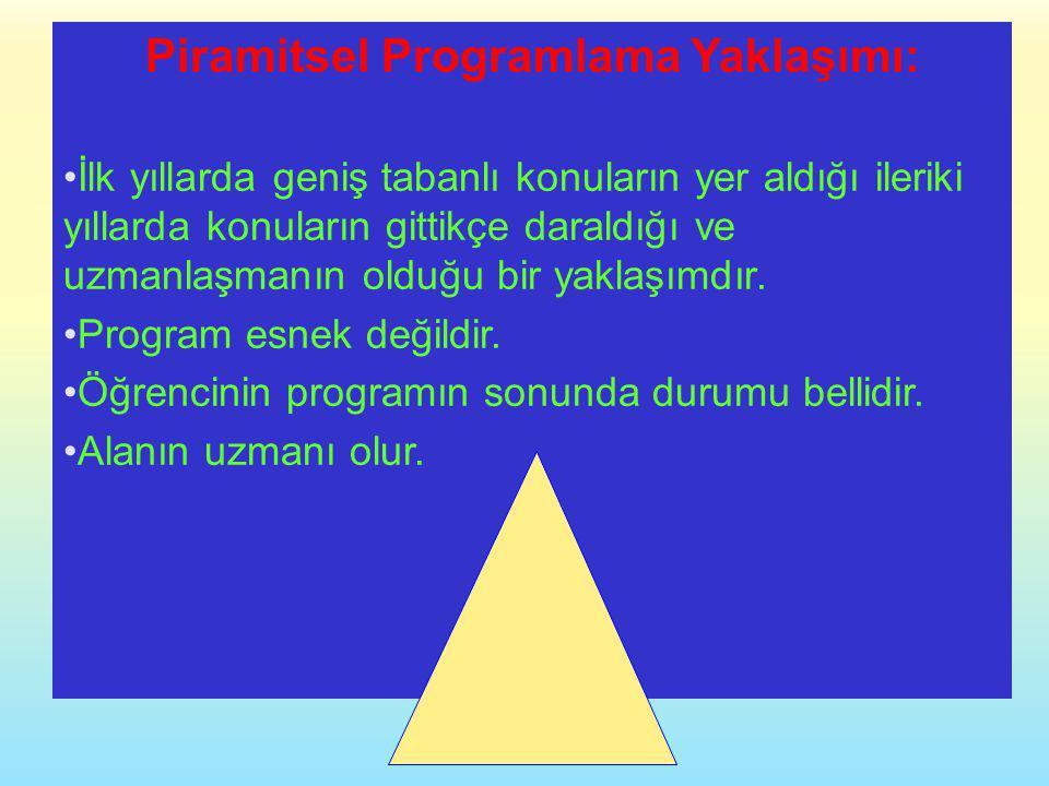 Piramitsel Programlama Yaklaşımı: İlk yıllarda geniş tabanlı konuların yer aldığı ileriki yıllarda konuların gittikçe daraldığı ve uzmanlaşmanın olduğ