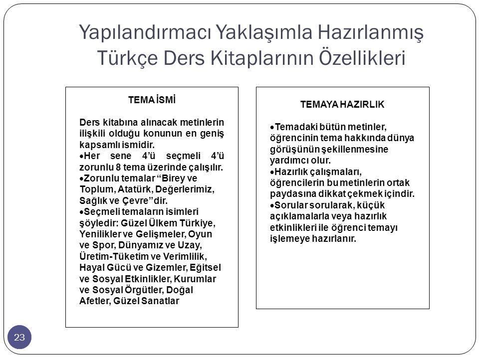 23 Yapılandırmacı Yaklaşımla Hazırlanmış Türkçe Ders Kitaplarının Özellikleri 23 TEMA İSMİ Ders kitabına alınacak metinlerin ilişkili olduğu konunun en geniş kapsamlı ismidir.