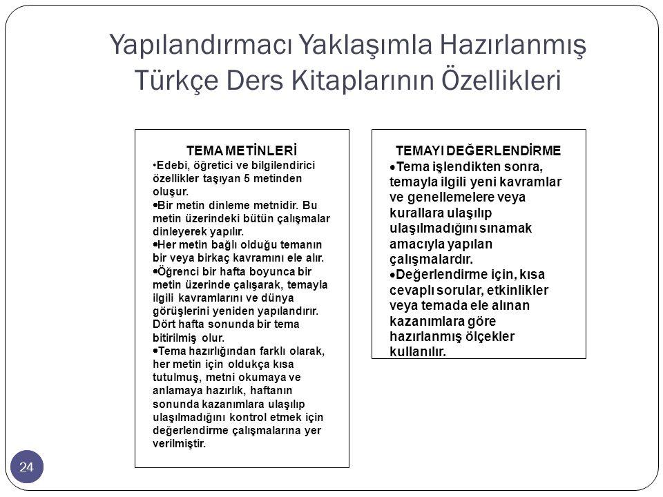 24 Yapılandırmacı Yaklaşımla Hazırlanmış Türkçe Ders Kitaplarının Özellikleri 24 TEMA METİNLERİ Edebi, öğretici ve bilgilendirici özellikler taşıyan 5 metinden oluşur.