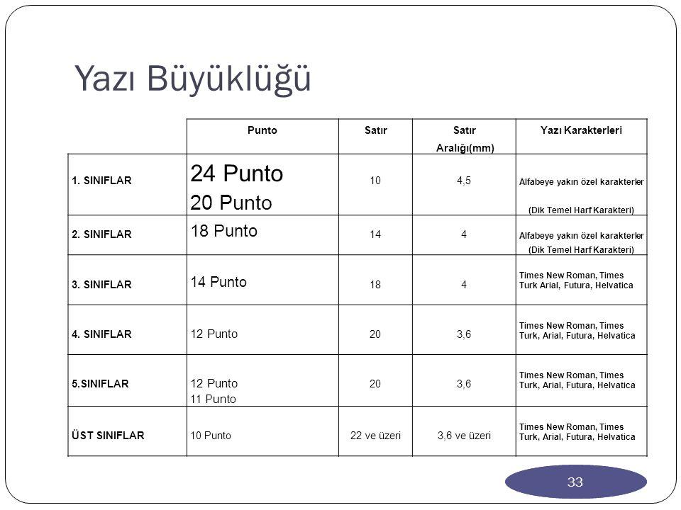 33 Yazı Büyüklüğü PuntoSatır Yazı Karakterleri Aralığı(mm) 1.