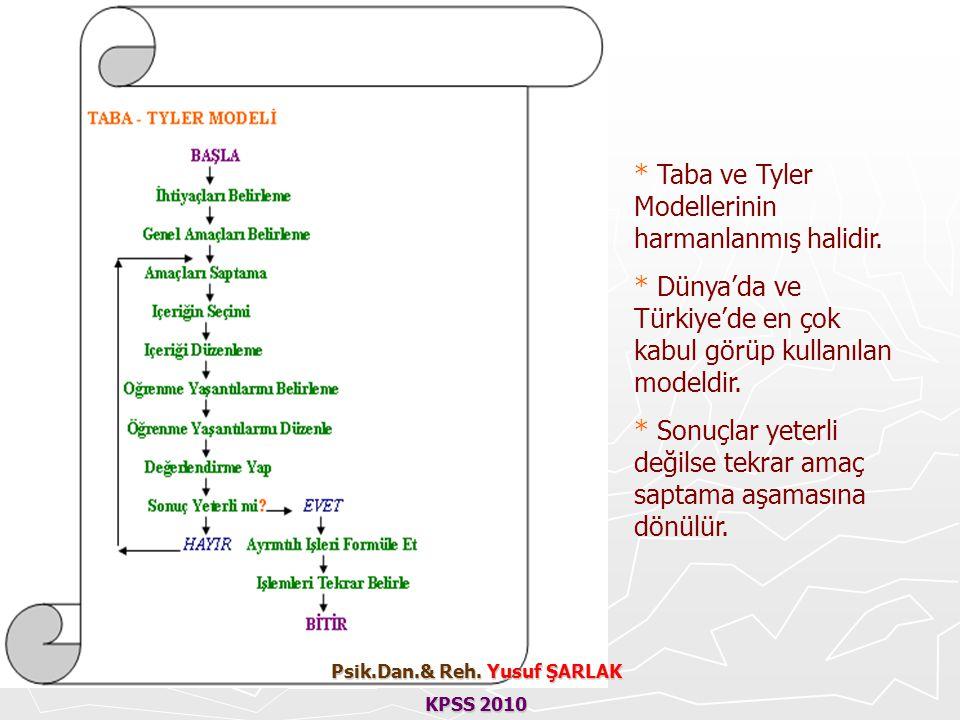 * Taba ve Tyler Modellerinin harmanlanmış halidir. * Dünya'da ve Türkiye'de en çok kabul görüp kullanılan modeldir. * Sonuçlar yeterli değilse tekrar
