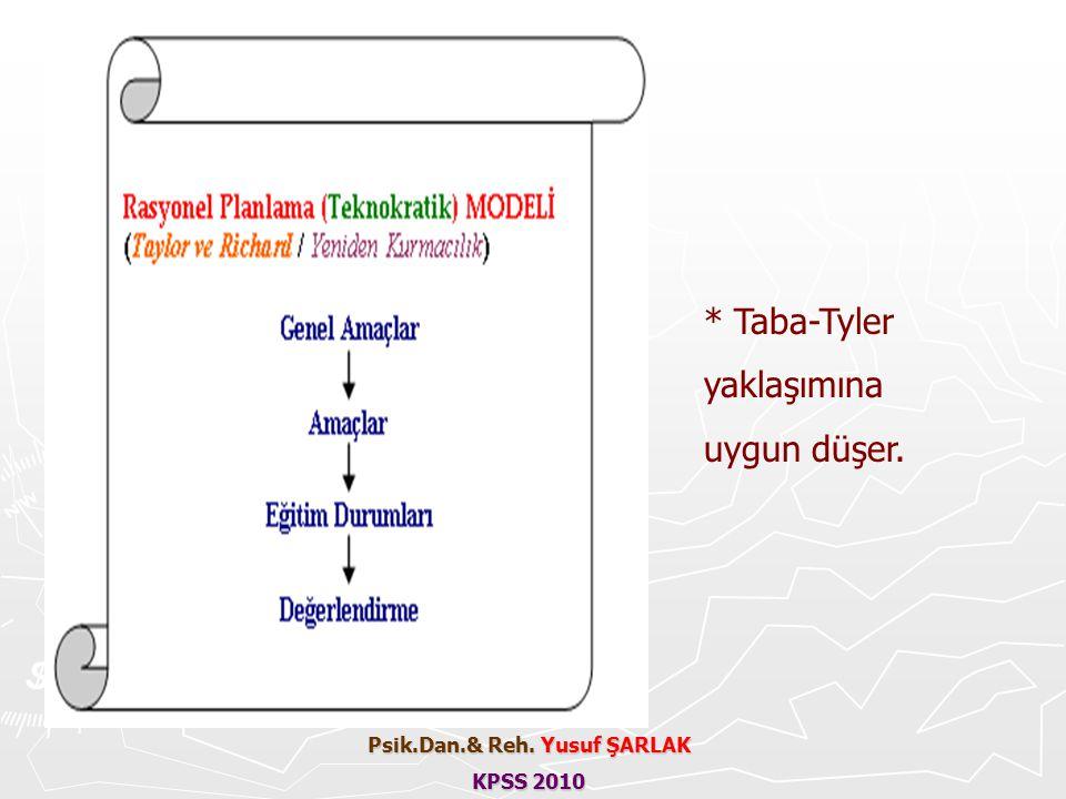 * Taba-Tyler yaklaşımına uygun düşer. Psik.Dan.& Reh. Yusuf ŞARLAK KPSS 2010