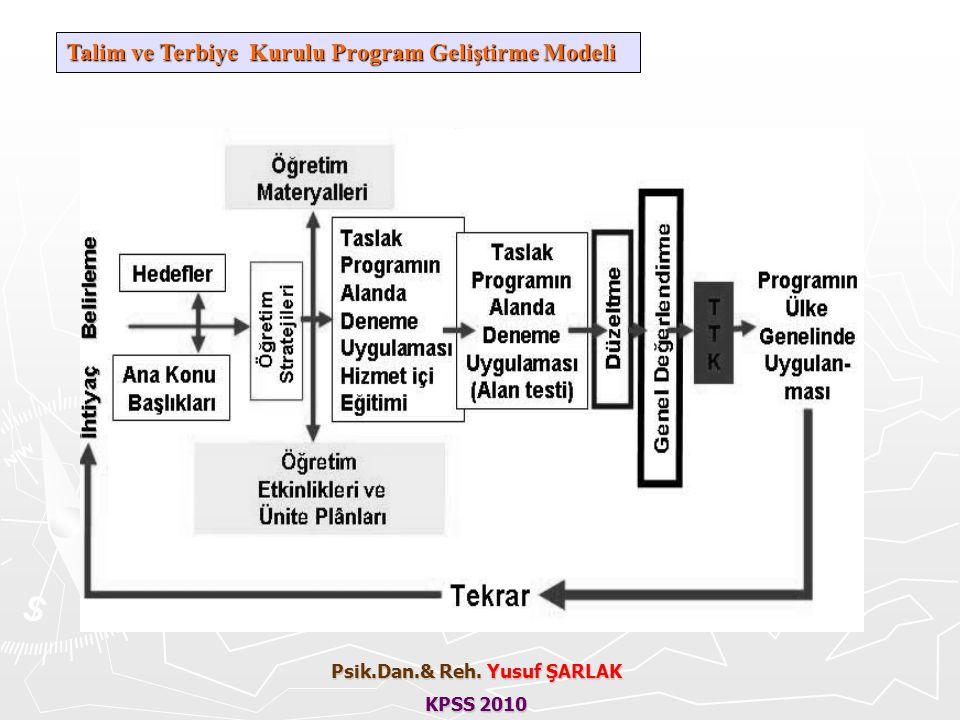 Talim ve Terbiye Kurulu Program Geliştirme Modeli Psik.Dan.& Reh. Yusuf ŞARLAK KPSS 2010