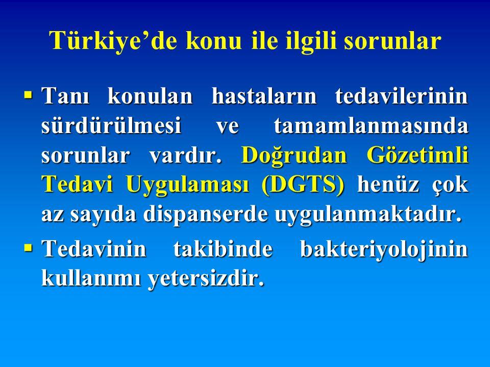 Türkiye'de konu ile ilgili sorunlar  Tanı konulan hastaların tedavilerinin sürdürülmesi ve tamamlanmasında sorunlar vardır. Doğrudan Gözetimli Tedavi