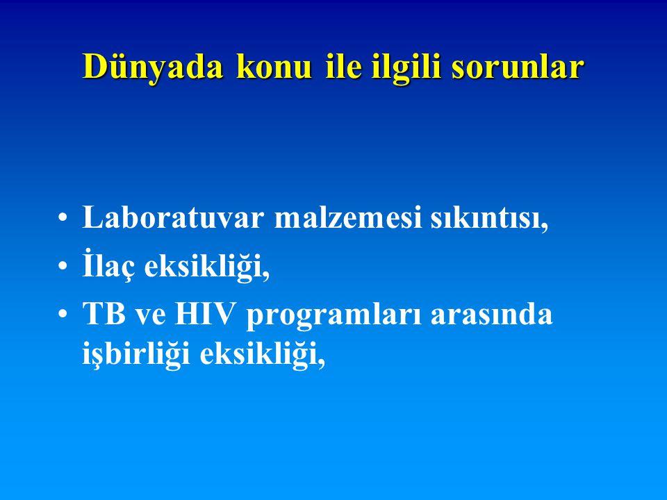 Dünyada konu ile ilgili sorunlar Laboratuvar malzemesi sıkıntısı, İlaç eksikliği, TB ve HIV programları arasında işbirliği eksikliği,