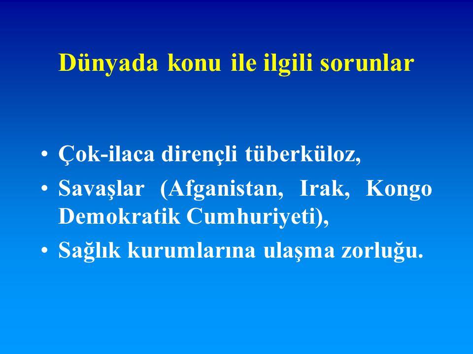 Türkiye'de konu ile ilgili sorunlar