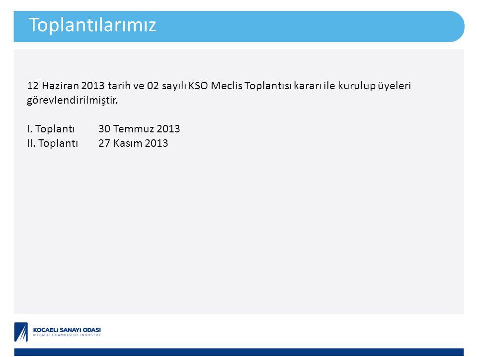 12 Haziran 2013 tarih ve 02 sayılı KSO Meclis Toplantısı kararı ile kurulup üyeleri görevlendirilmiştir. I. Toplantı30 Temmuz 2013 II. Toplantı27 Kası