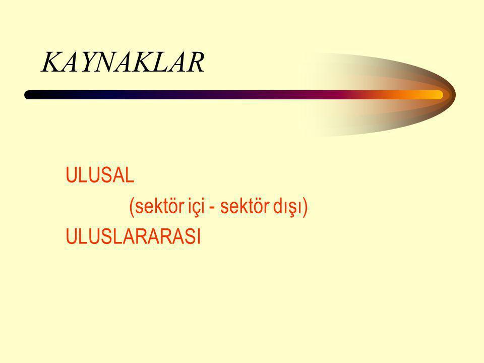 ULUSAL (sektör içi - sektör dışı) ULUSLARARASI KAYNAKLAR