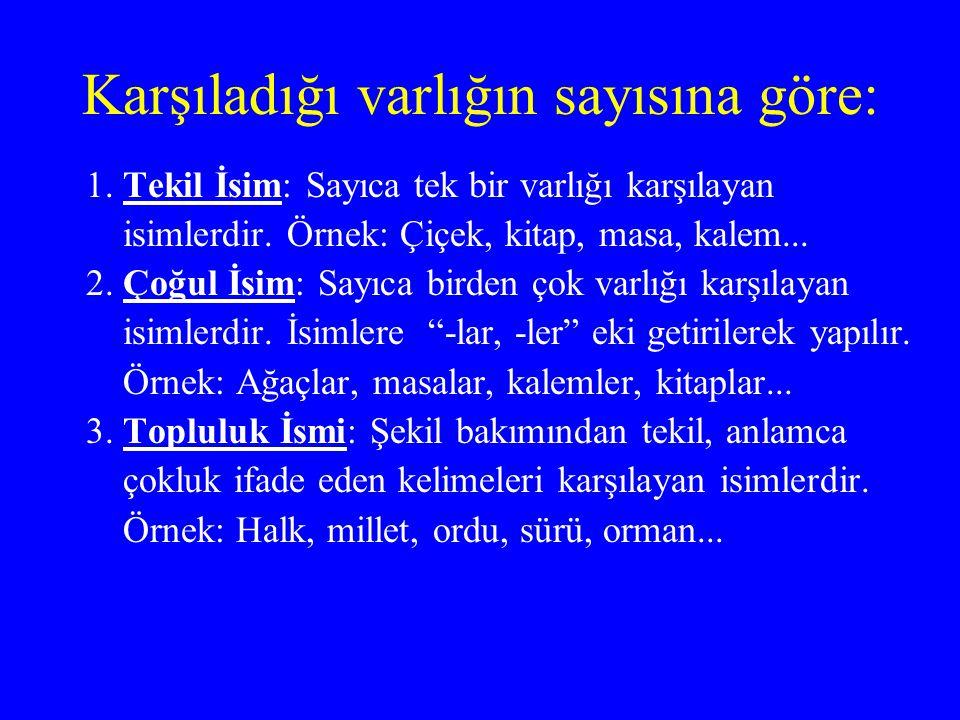 3.Zamirler Zamir: İsim olmadıkları halde ismin yerini tutan kelimelere zamir denir.