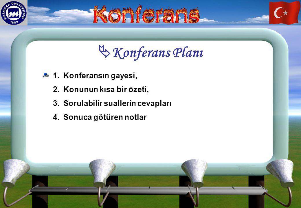  Konferans Planı 1. 1.Konferansın gayesi, 2. 2.Konunun kısa bir özeti, 3. 3.Sorulabilir suallerin cevapları 4. 4.Sonuca götüren notlar