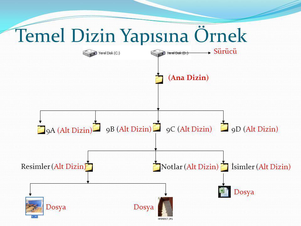 Temel Dizin Yapısına Örnek (Ana Dizin) 9A (Alt Dizin) 9B (Alt Dizin)9C (Alt Dizin)9D (Alt Dizin) İsimler (Alt Dizin) Resimler (Alt Dizin) Notlar (Alt Dizin) Dosya Sürücü Dosya