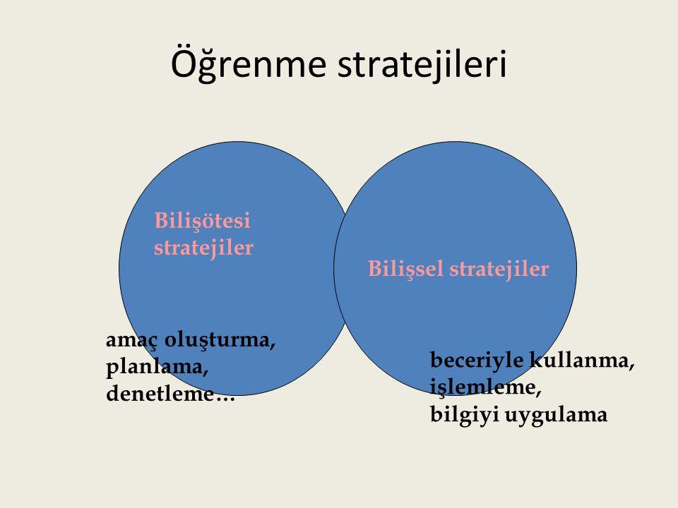 Öğrenme stratejileri Bilişsel stratejiler Bilişötesi stratejiler amaç oluşturma, planlama, denetleme… beceriyle kullanma, işlemleme, bilgiyi uygulama
