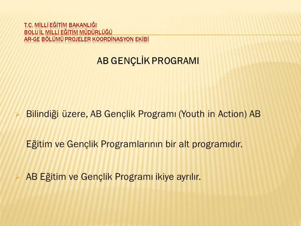 AB GENÇLİK PROGRAMI  Bilindiği üzere, AB Gençlik Programı (Youth in Action) AB Eğitim ve Gençlik Programlarının bir alt programıdır.