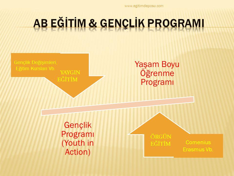 Yaşam Boyu Öğrenme Programı Gençlik Programı (Youth in Action) www.egitimdeposu.com yYAYGIN EĞİTİM ÖRGÜN EĞİTİM Comenius Erasmus Vb.