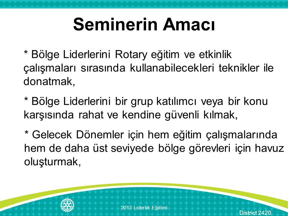 District 2420 * Bölge Liderlerini Rotary eğitim ve etkinlik çalışmaları sırasında kullanabilecekleri teknikler ile donatmak, Seminerin Amacı * Bölge Liderlerini bir grup katılımcı veya bir konu karşısında rahat ve kendine güvenli kılmak, * Gelecek Dönemler için hem eğitim çalışmalarında hem de daha üst seviyede bölge görevleri için havuz oluşturmak, 2013 Liderlik Eğitimi