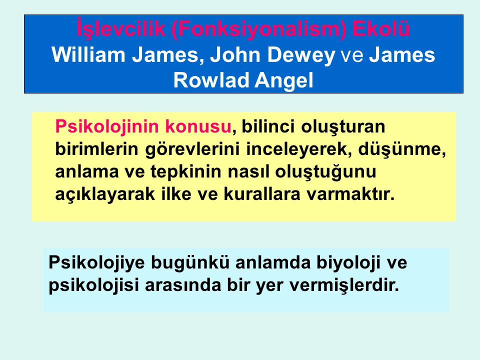 İşlevcilik (Fonksiyonalism) Ekolü William James, John Dewey ve James Rowlad Angel Psikolojinin konusu, bilinci oluşturan birimlerin görevlerini incele
