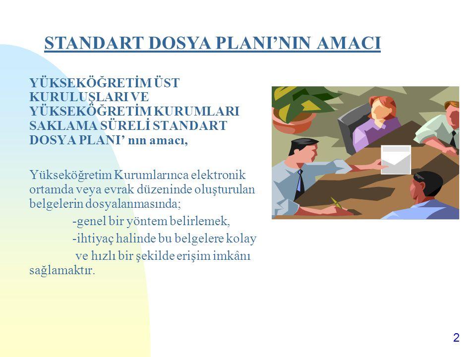 23 Dosya Planındaki dip notlar dikkate alınmalıdır.