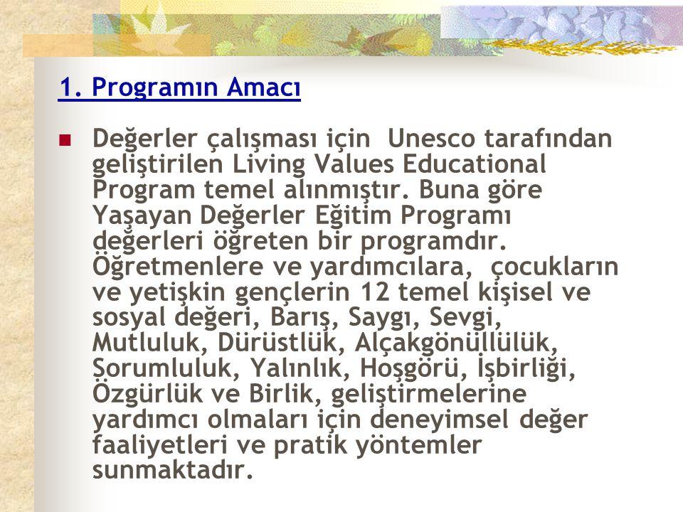 1. Programın Amacı Değerler çalışması için Unesco tarafından geliştirilen Living Values Educational Program temel alınmıştır. Buna göre Yaşayan Değerl