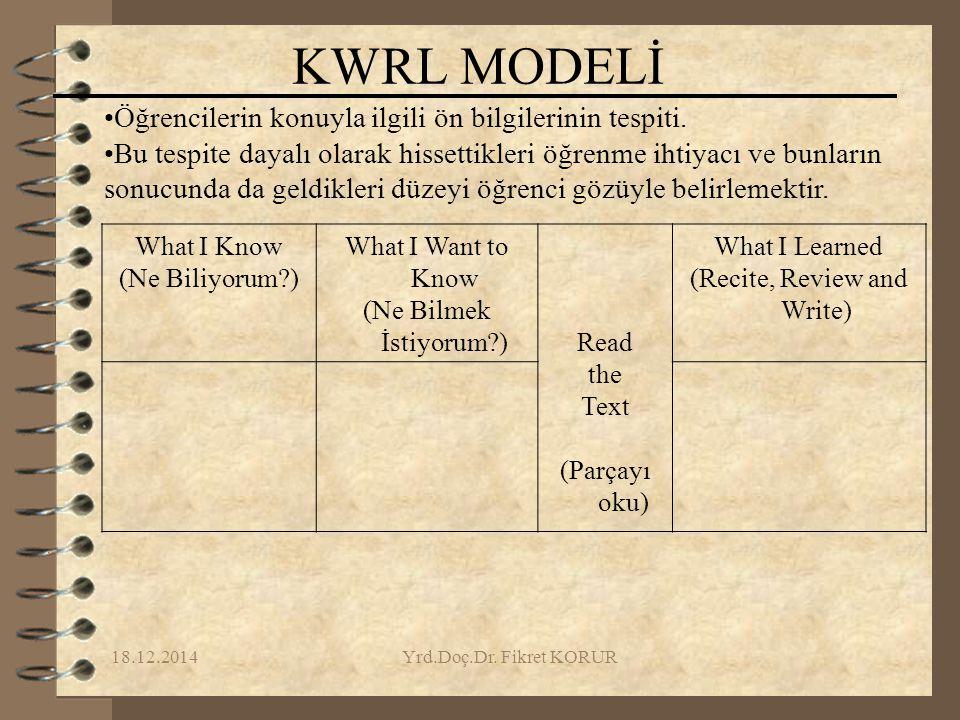 18.12.2014Yrd.Doç.Dr.Fikret KORUR KWRL MODELİ Öğrencilerin konuyla ilgili ön bilgilerinin tespiti.