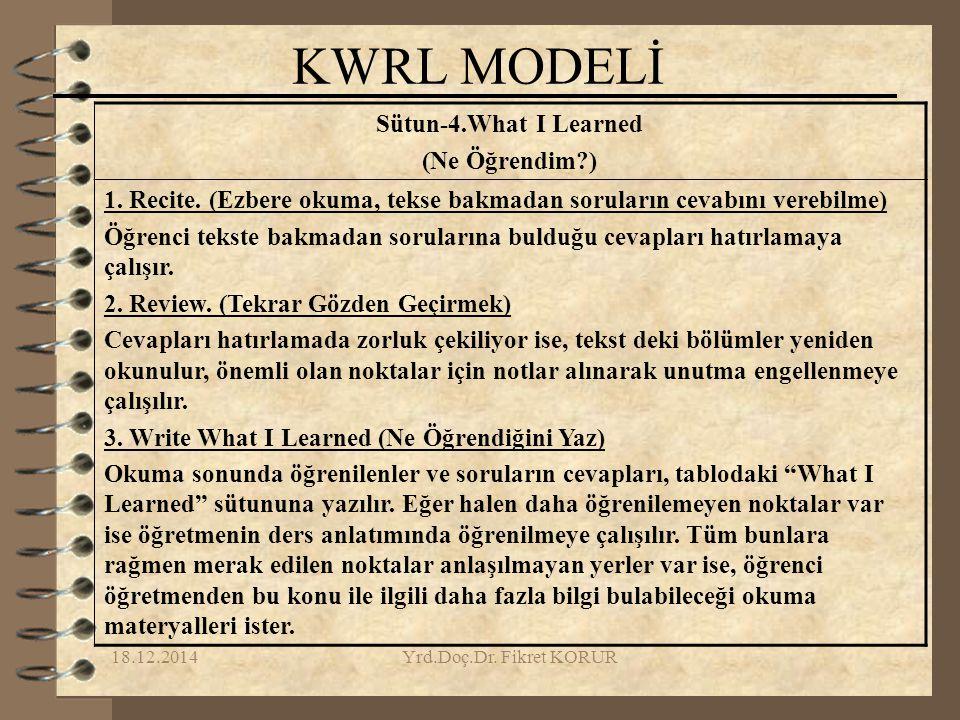 18.12.2014Yrd.Doç.Dr.Fikret KORUR KWRL MODELİ Sütun-4.What I Learned (Ne Öğrendim?) 1.