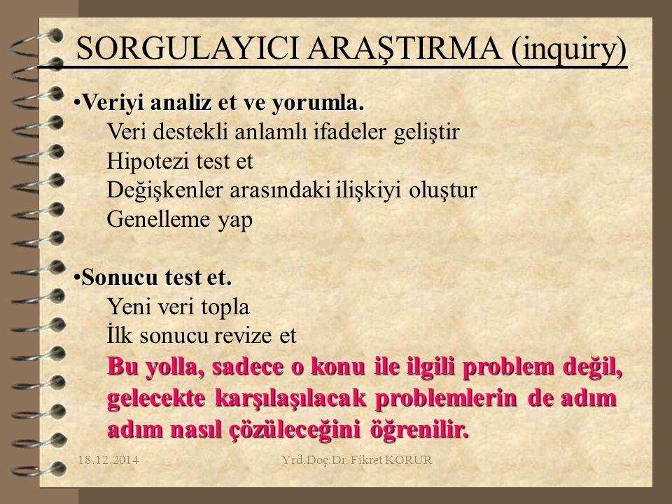 18.12.2014Yrd.Doç.Dr.Fikret KORUR Veriyi analiz et ve yorumla.Veriyi analiz et ve yorumla.