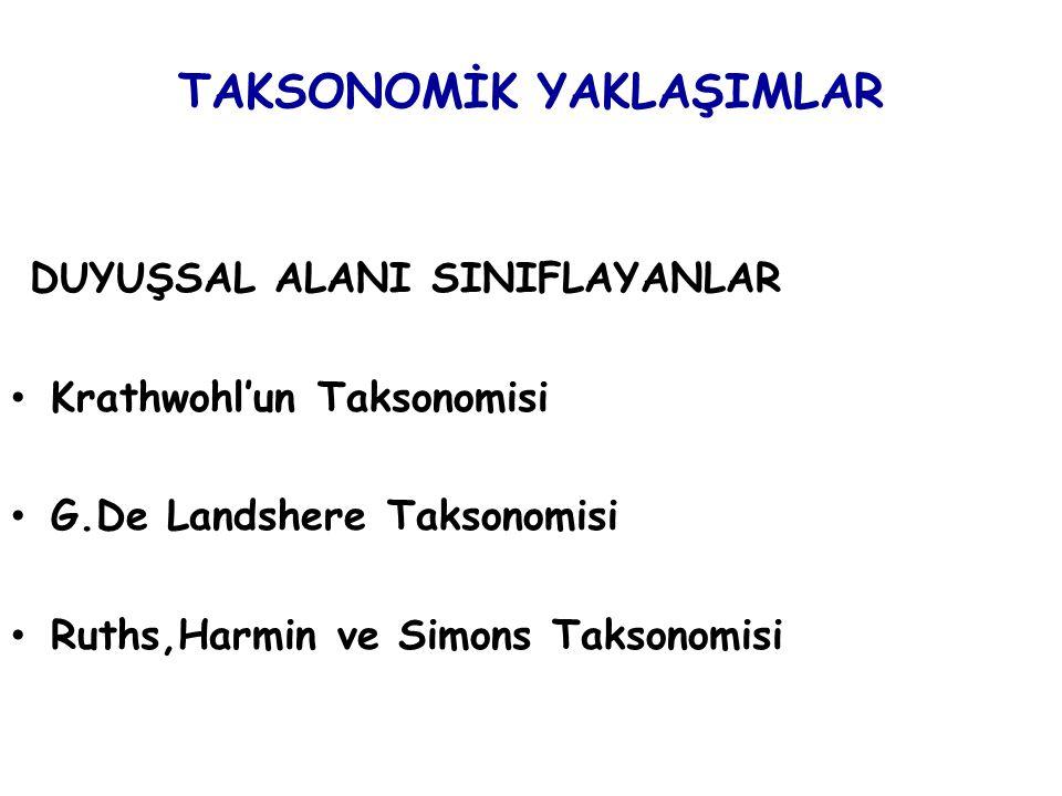 TAKSONOMİK YAKLAŞIMLAR DUYUŞSAL ALANI SINIFLAYANLAR Krathwohl'un Taksonomisi G.De Landshere Taksonomisi Ruths,Harmin ve Simons Taksonomisi