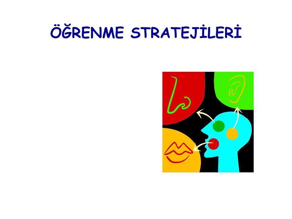 ÖĞRENME STRATEJİLERİ – Anlamlandırma Stratejisi – Örgütleme Stratejisi – Tekrar Stratejisi
