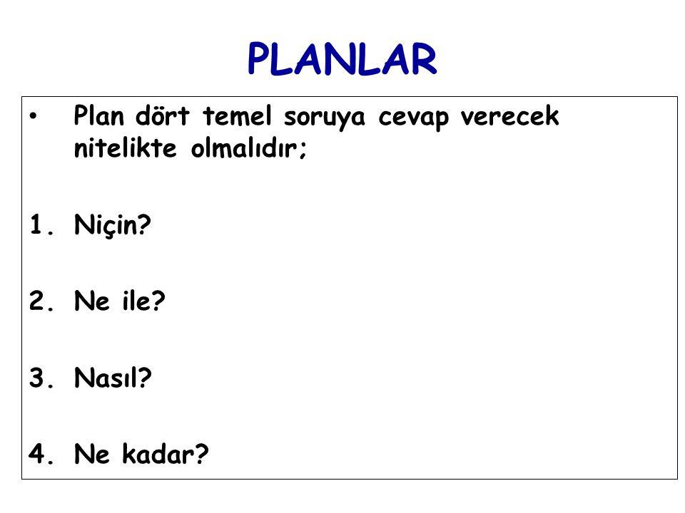PLANLAR Plan dört temel soruya cevap verecek nitelikte olmalıdır; 1.Niçin? 2.Ne ile? 3.Nasıl? 4.Ne kadar?
