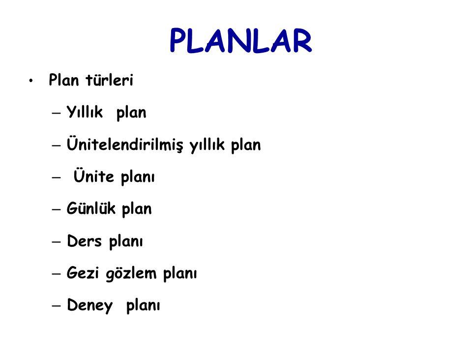 PLANLAR Plan türleri – Yıllık plan – Ünitelendirilmiş yıllık plan – Ünite planı – Günlük plan – Ders planı – Gezi gözlem planı – Deney planı