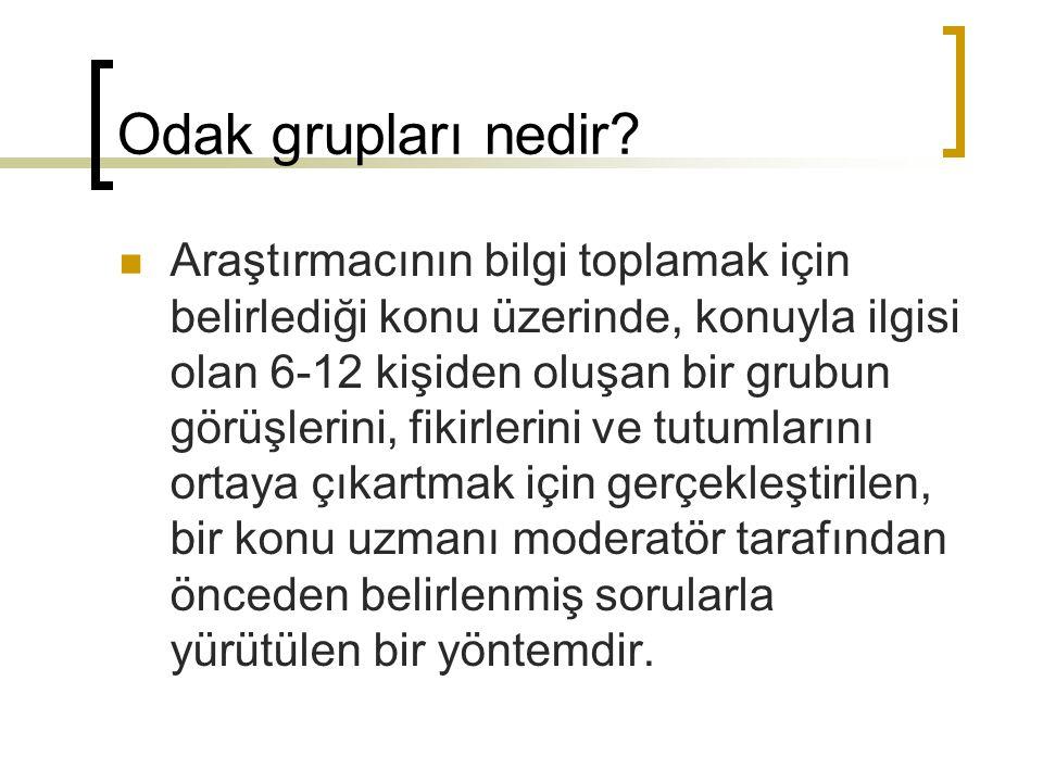 Kaynaklar Akşit, B.T.1992.